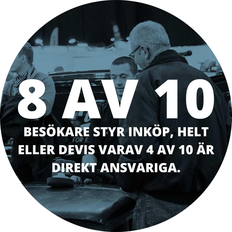 8av10styr