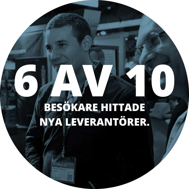 6av10